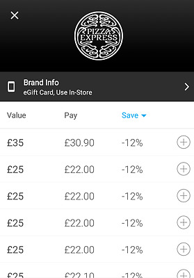 PIZZA EXPRESS - Get up to 12% discount on e-gift code + £5 off first order