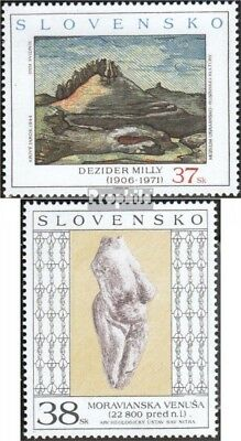 Slovakia 544-545 (complete.issue.) unmounted mint / never hinged 2006 Art
