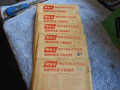 Genuine BSA Service Sheets, No`s 50 / 55. New Unused