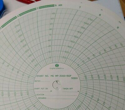 3,000 PSI 1 Hour CHART for Barton Chart Recorder - Graphic Controls  MP-3000-1H
