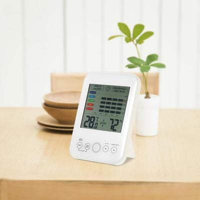 Digital Thermometer Hygrometer Temperature Test Humidity Comfort Level White