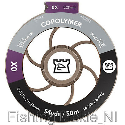 Hardy Copolymer Tippet Material 50m Spool Low Diameter Fly Fishing Tippet Line