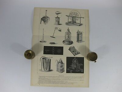 Victorian Antique Encyclopedia Fold out Page Print ELECTRICITY Original