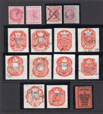 Collection Of Customs Revenues