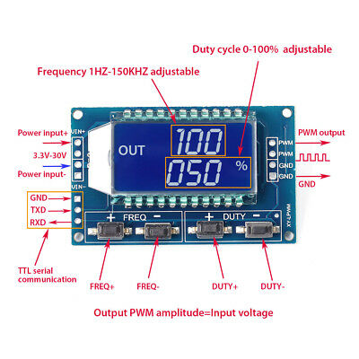 Signal Generator PWM Pulse Frequency Duty Cycle Adjustable Module 1Hz-150Khz UK