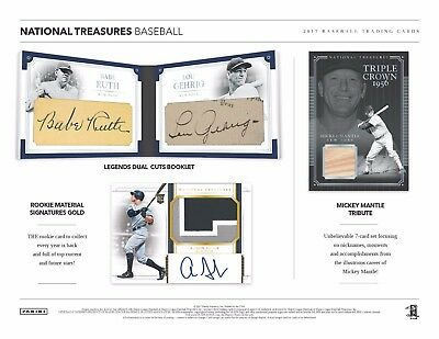 New York Yankees 2017 National Treasures Baseball 2 Box Half Case Break #1