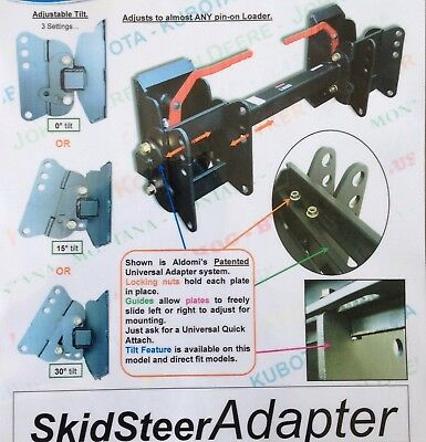 Universal Skid Steer Quick Conversion for Tractor Loader or Skid Steer USA made!