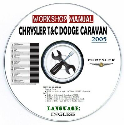 Workshop Manual Chrysler Town & Country Dodge Caravan 2005 Manuale CD O Mail