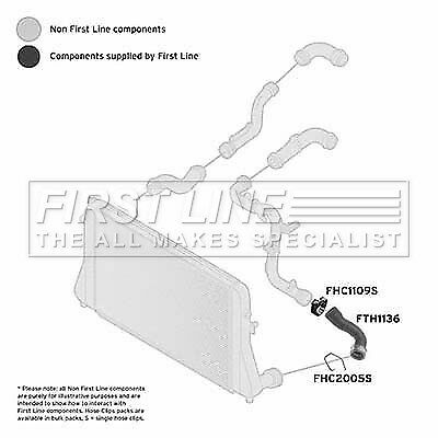AUDI TT 8J 2.0 Turbo Hose Front Lower, Left 06 to 10 Charger FirstLine Quality