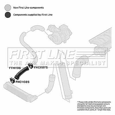 Turbo Hose fits BMW 530 E39 3.0D Front Lower, Right 98 to 04 Charger FirstLine