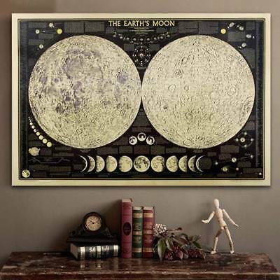 Total Lunar Eclipse Retro Moon Kraft Paper Poster Bar Pub Home Room Wall Decor