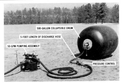 US. Military 500gal. Collapsible Rubber Fuel-Blivet (NEW)