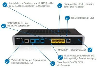 AudioCodes Mediant 500 MSBR multi service Business router - rackfähig