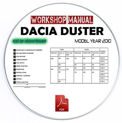Workshop Manual Manuale Officina Dacia Duster 2010 Service Repair Riparazione CD