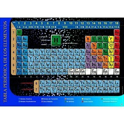 Periodic Table Of Elements Educational Poster-Laminated available: Spanish Ve...