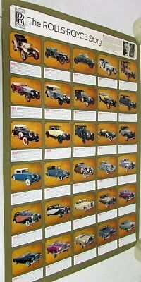 Vintage Rolls-Royce Story Poster History of Models 1904-1970 Silver Ghost Shadow