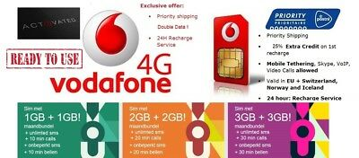 Activated: Vodafone payg 4G Sim Card for Roaming in EEA EU Europe + Double Data