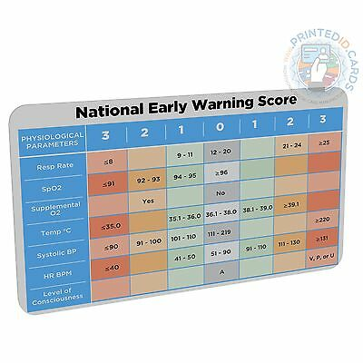 National Early Warning Score (Doctor, Nurse, Student) pocket reference card
