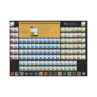 The visual elements periodic table larger 550 piecenot 500 jigsaw the visual elements periodic table data sheet by murray robertson artist urtaz Choice Image