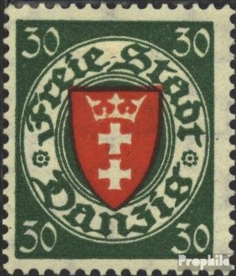 Gdansk 198x B fine used / cancelled 1924 Postage stamp