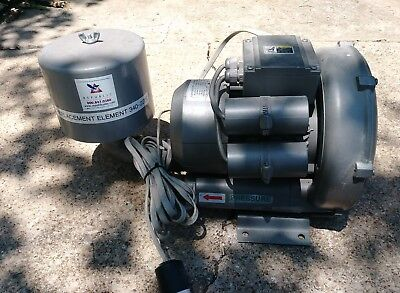 2/3 HP Regenerative Air Blower: Republic HRB101