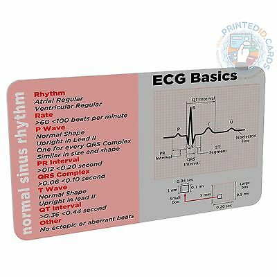 ECG Basics (Paramedic, Nurse, Student, EKG) pocket reference card