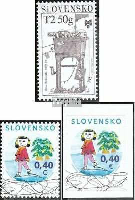 Slovakia 618,623,624 (complete.issue.) unmounted mint / never hinged 2009 bienni