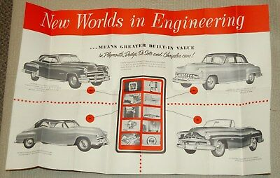 Great Brochure / Poster from Chrysler's 'New Worlds in Engineering' - 1951 SF
