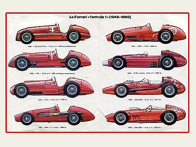 Formula 1Ferrari  ,Retro metal Aluminium Sign Vintage Garage shed  wall Man Cave