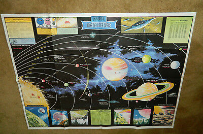 Vintage 1958 Universal Map of Outer Space Rand McNally