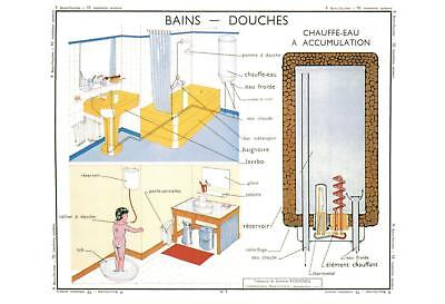 OLD FASHIONED BATHS SHOWERS POSTCARD - FRENCH LANGUAGE - BAINS et DOUCHES - NEW