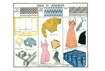 OLD FASHIONED CLOTHES POSTCARD - FRENCH LANGUAGE - TISSUS et VETEMENTS - NEW