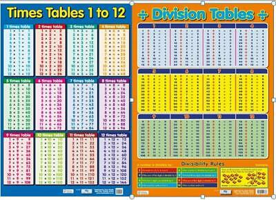 Division Poster + Times Tables  Poster/  . Educational A2 size