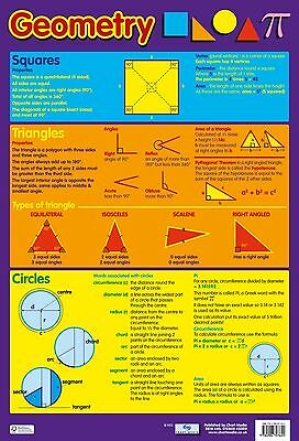 A2 Geometry Poster/ educational / learning / maths / Large Poster