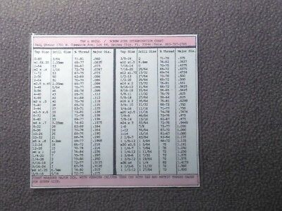 Screw Size Determination Chart/Tap & Drill sizes included.