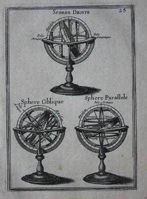 Original antique print ARMILLARY SPHERES, Alain Manesson Mallet, 1683