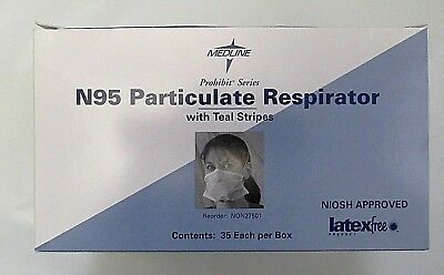 N95 Face Mask Particulate Respirator with Teal Stripes. Medline 210 Latex Free