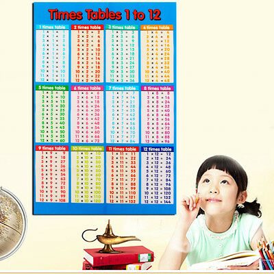 Family Educational Times Tables Maths Children Kids Wall Chart Poster 14''x21''