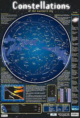 Constellation Poster/ educational / learning / science / space