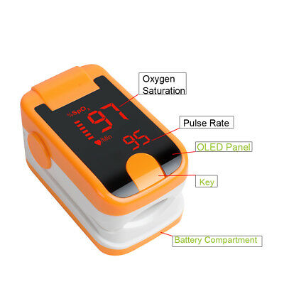 LED Finger Tip Pulse Oximeter Blood Oxygen SpO2 Monitor Heart Rate Meter Sensor