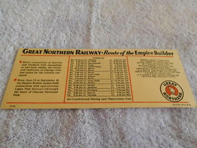 Railroad - Great Northern - Ink Blotter - Route Of The Empire Builder