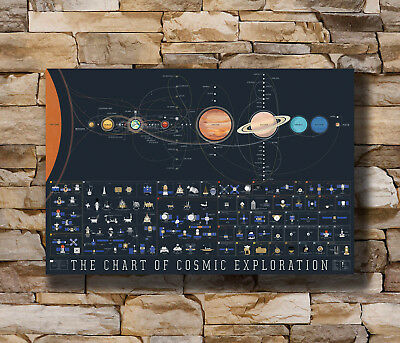 Hot Solar System Planets Earth Moons Galaxy Space Art Poster 12x18 24x36 T-965