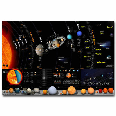 Art Poster The Solar System Science Education 14x21 24x36 Hot Y2381