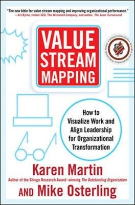 Value Stream Mapping: How to Visualize Work and Align Leadership fo...