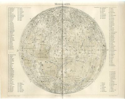 1895  PLANET MOON CELESTIAL ASTRONOMY Antique Map