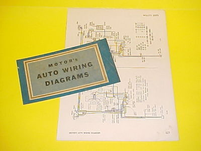 Magnificent 1951 Willys Wagon Wiring Diagram Basic Electronics Wiring Diagram Wiring Database Plangelartorg