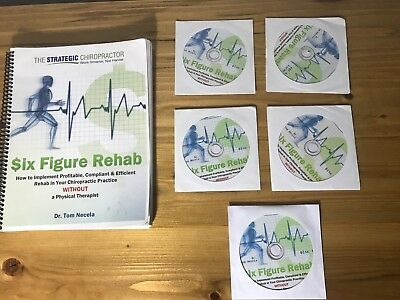 How to Build a Six Figure Rehab Program for Chiropractors