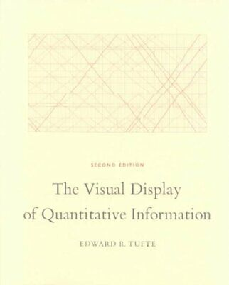 The Visual Display of Quantitative Information by Edward R. Tufte (Hardback,...