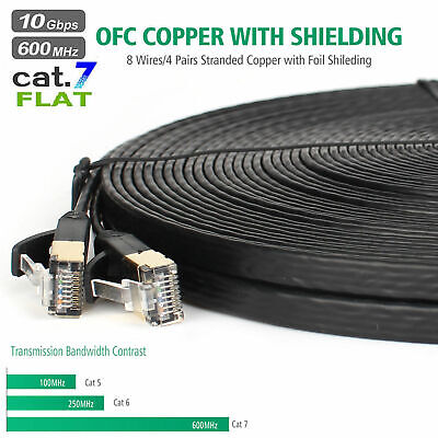 2018 NEW 50FT Cat7 Ethernet Cable RJ45 LAN Network Cable Lot 10//100//1000Mbit//s