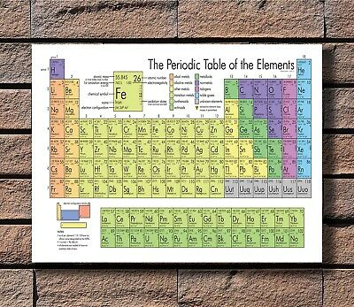 2018 POSTER 24x36 PERIODIC TABLE OF ELEMENTS NEW 34318